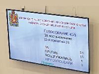 13:31, или Как депутаты за пенсионную реформу голосовали